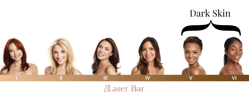 Laser Hair Removal for Dark Skin with The Laser Bar.